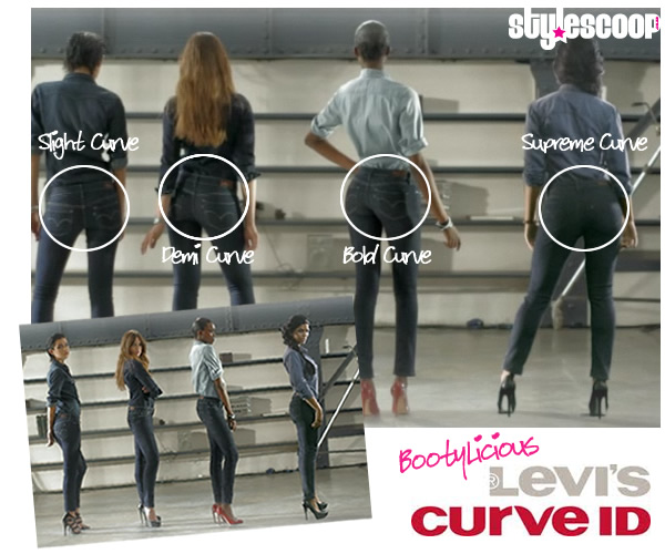 What's your Curve ID?