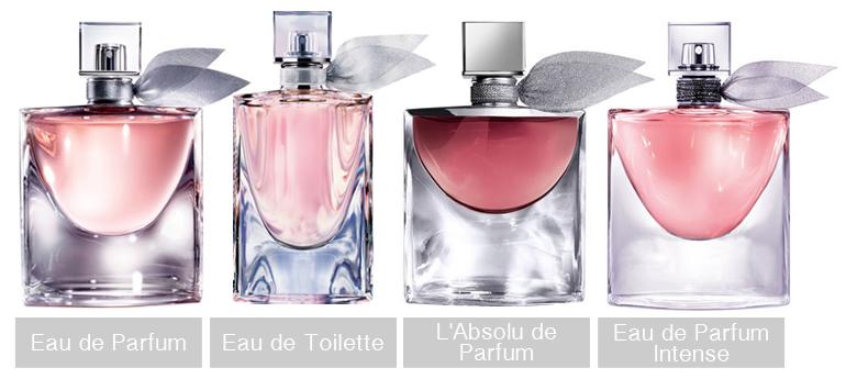 la-vie-est-belle-fragrance-lineup